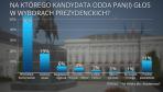 Prezydent Komorowski z 56-procentowym poparciem wygrałby w pierwszej turze (fot. tvp.info)